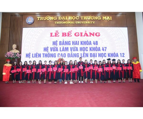 Lễ Phục Tốt Nghiệp Đại Học Thương Mại